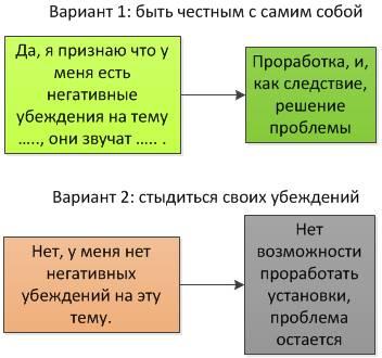 http://blog.prosperitylab.ru/wp-content/uploads/2012/12/stid.jpg