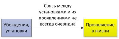 http://blog.prosperitylab.ru/wp-content/uploads/2012/12/svyaz.jpg
