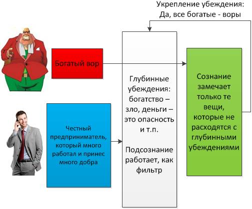 http://blog.prosperitylab.ru/wp-content/uploads/2012/12/vor.jpg